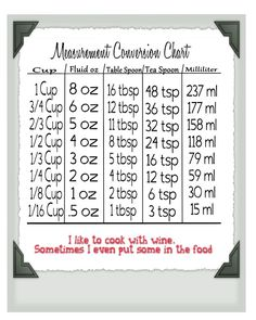 Free Printable Measurement Conversion Chart