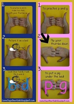 b/d and p/g letter reversals are one of the most common mistakes made by early readers and writers. Helps children with dyslexia GREATLY! E Learning, Teaching Reading, Teaching Tools, Teaching Resources, Learning Letters, Teaching Kids, Writing Letters, Learning How To Read, Dyslexia Teaching