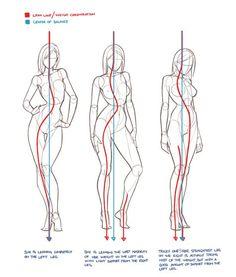 .: Tutorial - Pose Frontal e um pequeno estudo de anatomia