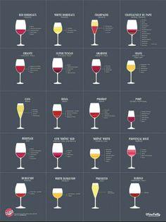 Una bellissima infografica di @cam Folly sui #blend più famosi! #amarone #chianti #barolo #soave e via così! pic.twitter.com/R37DGEOE7n