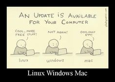 Linux Windows Mac. The Windows one makes me think of my phone, my latest update was more of a downgrade!