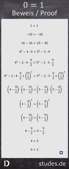 37 besten Mathe Tutorials Bilder auf Pinterest in 2018 | Schule ...