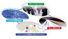 IMSジャパンが目指すInnovation