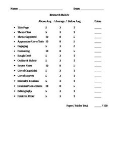 Research Paper Rubric Middle School  Paper Rubric A Complete