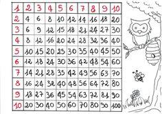 Non sai più cosa inventarti per aiutare il tua bambino ad imparare le tabelline? Prova con questo disegno da colorare... matematico!