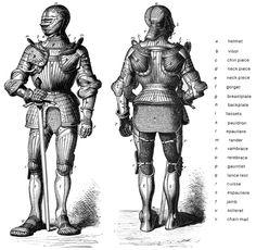 <b>Knights</b> Armor