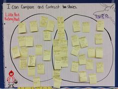 Interactive Read Aloud. Compare and Contrast Little Red Riding Hood and Lon Po Po. Student interactive anchor chart.