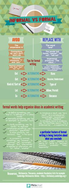 Informal vs Formal | Piktochart Infographic Editor