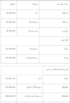 قیمت روز انواع خودروی سواری