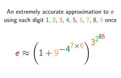 An amazing pandigital approximation to e that is correct to 18457734525360901453873570 decimal digits is given by found by R. Sabey in 2004 (Friedman Fun Math, Maths, Science, Math Concepts, Math Facts, Algebra, Lust, Helpful Hints, Physics