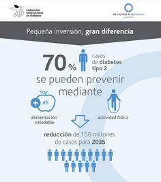 """""""Pequeña inversión, gran diferencia"""". Infografía de la Federación Internacional de Diabetes para el Día Mundial de la Diabetes 2014."""