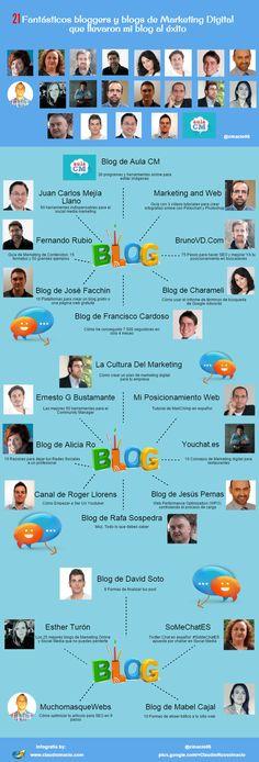21 Fantásticos bloggers y blogs de Marketing Digital que llevaron mi blog al éxito. Infografía en español. #CommunityManager
