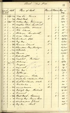 Image result for south sea islanders in australia primary source
