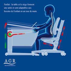 Sièges et bureaux ergonomiques pour enfants et adolescents - Aktion Gesunder Rücken (AGR) e.V.