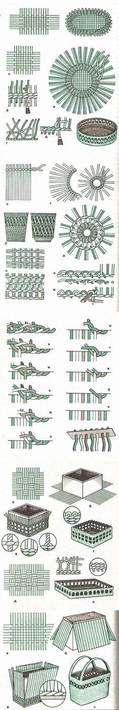 Ещё техники и виды плетения для газетных трубочек..