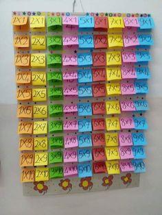 World's Fastest Mental Math Method Teaching Aids, Teaching Math, Math Classroom, Kindergarten Math, Math Charts, Homeschool Math, 3rd Grade Math, Math For Kids, Math Lessons