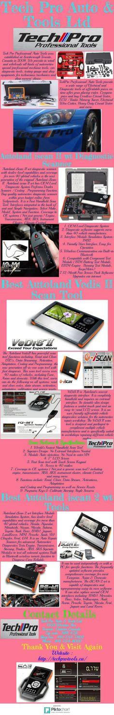 Iscan ii wt #automotive diagnostic #scanner.  http://www.slideshare.net/Techprocartools/iscan-ii-wt-automotive-diagnostic-scanner