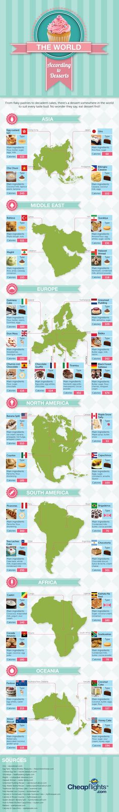 The World According To Desserts #Infographic #Dessert #Food