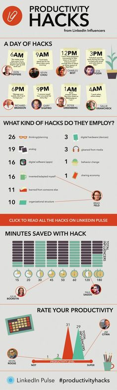 Pin by Conor Cusack on Infographics!!! | Pinterest