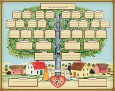 "Wednesday September 22, 2:00 PM Please join the Syosset Library Reference Department for ""Genealogy 101"" a program on getting started with genealogy research. Learn how to begin to record your fami..."