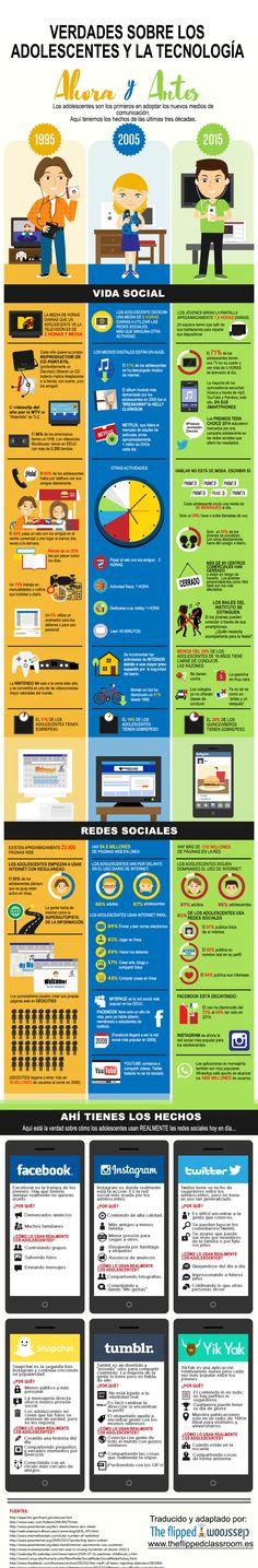 Adolescentes y tecnología #infografia #infographic | TICs y Formación