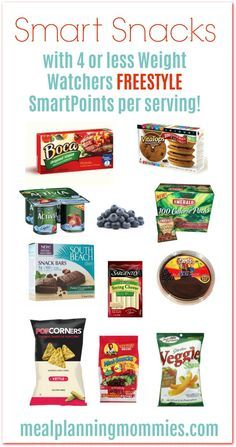 This is a long list of smart snacks with Weight Watchers Smart Points. This list has been modified to reflect new WW freestyle points!