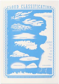 Fantastic screen print from James Brown showing Luke Howard's Cloud Classification System.