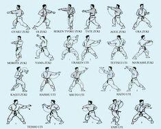 """Dentro del Kihon, además de los Tsuki-Waza , están los Uchi-Waza o ataques indirectos. En ellos, los codos son fundamentales ya que son la herramienta que se utiliza para dar contundencia al ataque que impacta en el adversario mediante la realización de semicírculos. De ahí que se les denomine también """"ataques circulares"""". Shuto Uchi"""