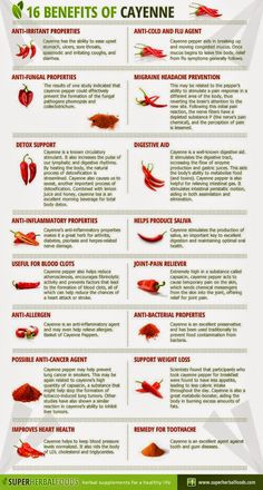All Benefits of Cyanine Pepper.