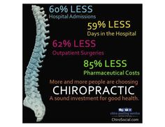 Choosing Chiropractic!