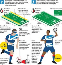 Read Telegraph Sport's guide to the football 7-a-side event at the London 2012…