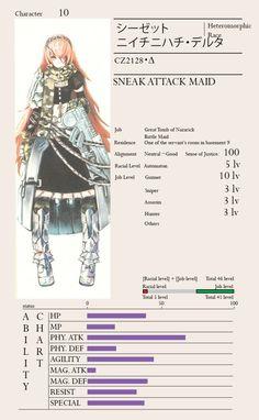 """OVERLORD"" CZ2128 Delta (Automaton) Level 46 Battle Maid ""Pleiades Six Stars"" (Level 5 Automaton; Level 10 Gunner; Level 3 Sniper; Level 3 Assassin; Level 3 Stalker; Level 22 etc),Voice Actor Asami Seto http://overlordmaruyama.wikia.com/wiki/CZ2128_Delta"