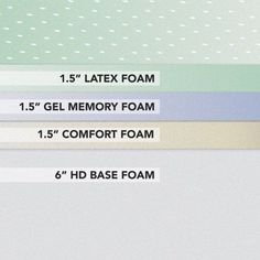 Modern Sleep Cool Gel Jade Latex and Memory Foam Mattress