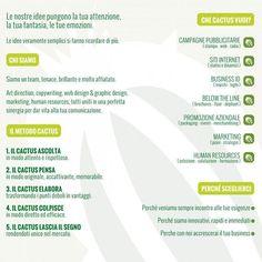 #Leaflet Cactus Adv Agency - 2013  #ilgiustospessore #marketing #ads #idea #content #logo #onlinemarketing #creativeagency #advertising #advertisingagency #b2b #b2c #branding #contentmarketing #graphicdesign #creative #publicity #pr #webmarketing #copywriting #startup #business #cactus #logodesign #logoinspirations