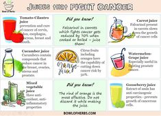 Juices that fight cancer