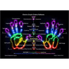 Our hands emanate energy based on our chakra system. The base part of the palm connects to our root and the tips of our fingers connect to our crown.