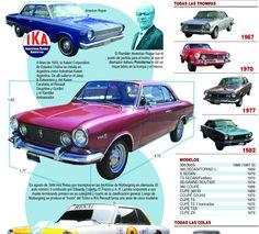 El gran Torino, potente, fuerte y bien argentino Rambler American, Chevy, Ford Falcon, Ford Gt, Grand Prix, Cars And Motorcycles, Jeep, Porsche, Santa Fe