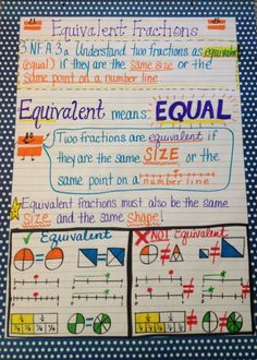 Anchor Chart for equivalent fractions Teaching Fractions, Math Fractions, Teaching Math, Math Math, Fractions Worksheets, Guided Math, Dividing Fractions, Guided Reading, Math Charts