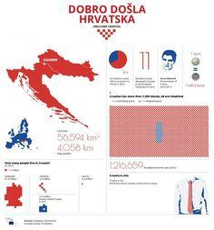 La #Croazia entra in #Europa! Qui una #infografica interessante.