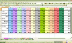 Excel Sheet Examples -1 | Beauty and the Beast | Pinterest