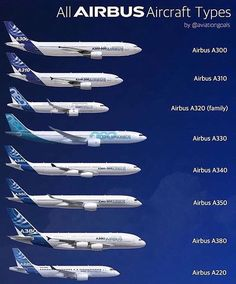 Which Airbus aircraft types have you flown on so far? Boeing Aircraft, Passenger Aircraft, Airbus A380, Aviation World, Civil Aviation, Aviation Quotes, Aviation Humor, Ad Of The World, Airplane Photography