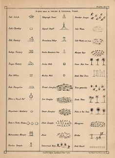 Symbols used by colonials during British Raj to Travel through India. Fantasy Map Making, Fantasy World Map, Map Symbols, West Indies Style, British Colonial Decor, Map Icons, Dungeon Maps, Drawing Tips, Game Design