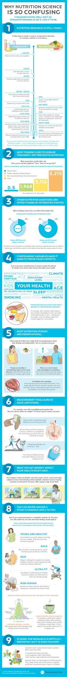 precision-nutrition-