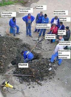 Top des employés municipaux les plus fainéants de France ! Le 9ème il donne envie de pas payer ces impôts !