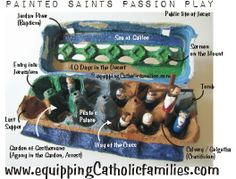 egg carton passion play map