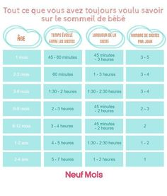 infographie sommeil bebe Plus