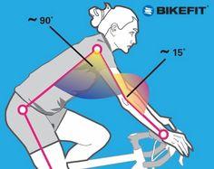 BikeFit Arm Angle Road Bike Fitting