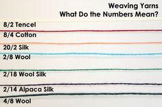 Weaving Yarn Weights – finally something that makes weaver talk less confusing f… – 2019 - Weaving ideas Inkle Weaving, Weaving Tools, Inkle Loom, Weaving Yarn, Tablet Weaving, Weaving Projects, Tapestry Weaving, Hand Weaving, Art Du Fil