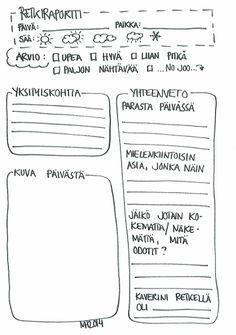 Retkiraportti.