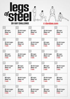 Darebee's Legs of steel Challenge to help you build quality lower body strength. Leg Workout Challenge, Darbee Workout, Kickboxing Workout, Gym Workout Videos, Beginner Fitness Challenge, Fitness Challenges, Fitness Tips, Exercise Challenges, Fitness Planner